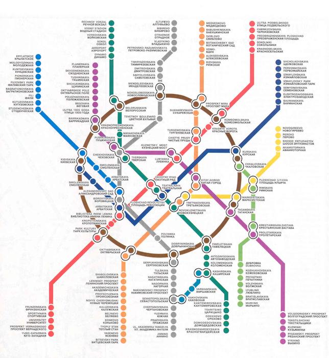 Cu Metroul